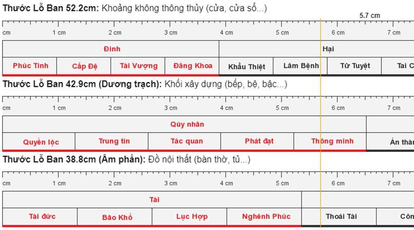 Thuoc Lo Ban (1)