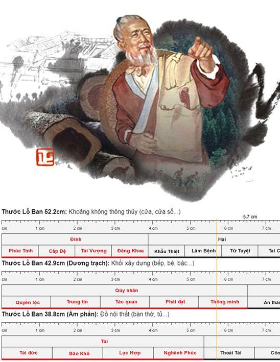 Thuoc Lo Ban (2)